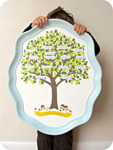 Familienstammbaum selber machen - DIY Geschenk