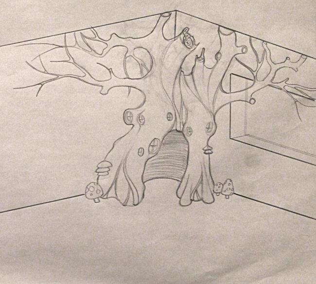 Plan für das Märchen-Kinderzimmer