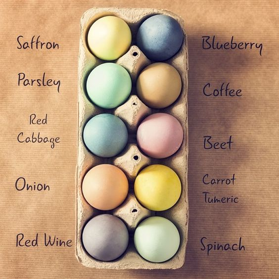Ostereier-Farbe selbst gemacht - Ostereier färben mit Naturmaterial