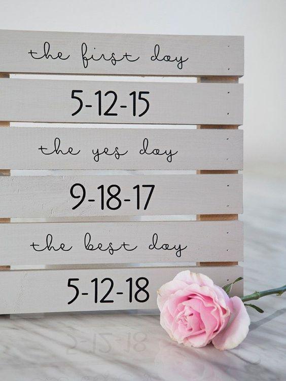 Schild mit den wichtigsten Daten - Deko für Hochzeit