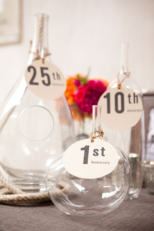 Nachrichten zum ersten Hochzeitstag - Hochzeitsgästebuch Ideen