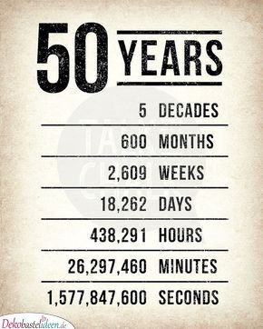 Wie viel sind 50 Jahre – Interessante Geschenkideen zum 50.