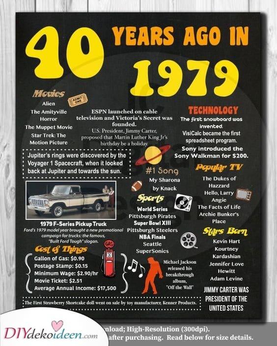 Vor 40 Jahren - Tolle Überrachung